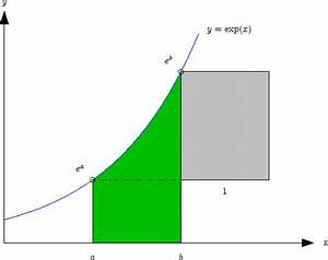 Fläche Unter Graph Berechnen : mathematik online kurs vorkurs mathematik analysis integralrechnung hauptsatz der integralrechnung ~ Themetempest.com Abrechnung
