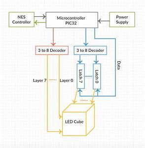 Led Block Diagram  U2013 The Wiring Diagram  U2013 Readingrat Net
