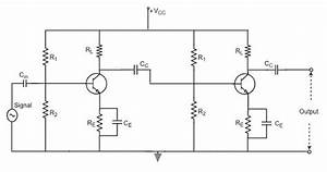 Rc Coupling Amplifier