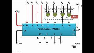 2s Complement Adder Subtractor