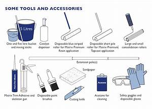 Hand Tools And Their Uses
