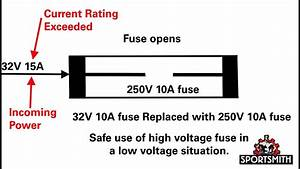 Motor Fuses Explained