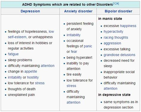 cure attention deficit hyperactivity disorder