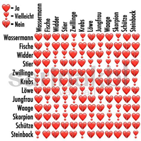 Was Passt Zum Schützen by Passen Sch 252 Tze Und Fische Zusammen Diese Sternzeichen