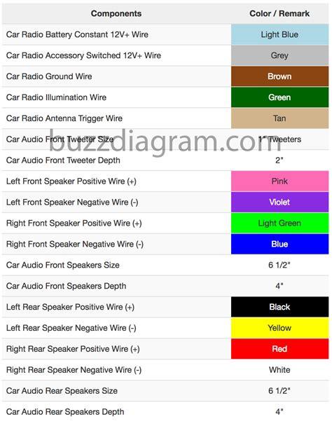 Pontiac Vibe Radio Wiring Diagram by 2009 Pontiac Vibe Radio Wire Schematic Car Stereo And