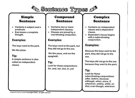 13 Best Images Of Simple And Compound Sentences Worksheets  Simple Compound Complex Sentence