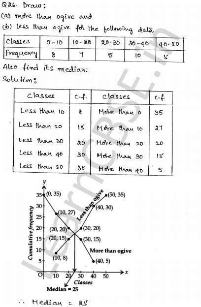 solved cbse sample papers  class  maths set  learn