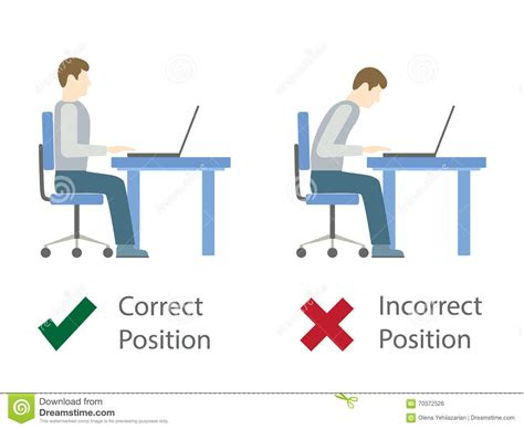 posture bureau correct and incorrect sitting posture at computer stock