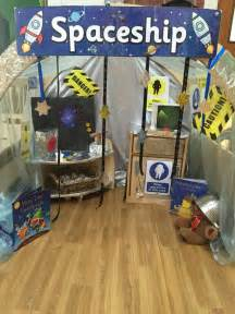 Our New Space Rocket  Role Play Area In Mini