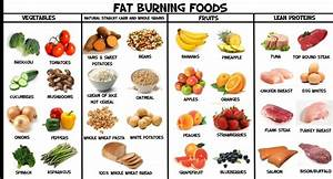 Effective Weight Loss Foods of The Year