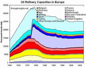 What oil subsidies? - My Nissan Leaf Forum