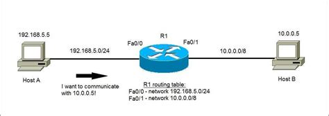 Ip Routing Explained  Ccna. Gartner Magic Quadrant 2014 Bi. Ultrasound Tech Schools In Ohio. Quality Assurance Consulting. Infrared Home Security Camera. Flash Drives Promotional Business Voip Service. Mercury Insurance Review Website Building 101. Microsoft Server Exchange Pa Dog Bite Lawyer. Dsl Provider In My Area Data Recovery Atlanta