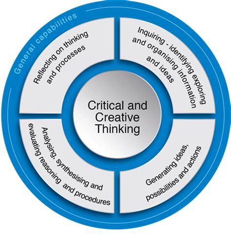 critical  creative thinking  australian curriculum