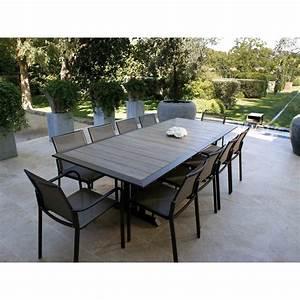 Table De Jardin Plastique : table de jardin pliante plastique 5 jardin mobilier de ~ Dailycaller-alerts.com Idées de Décoration
