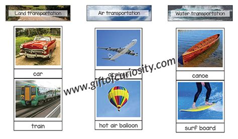Sorting Land, Air, And Water Transportation Modes