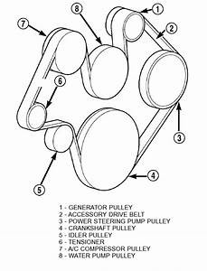 How To Install Replace Serpentine Belt Tensioner Dodge