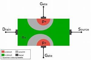 Application Of Junction Field Effect Transistor  Jfet