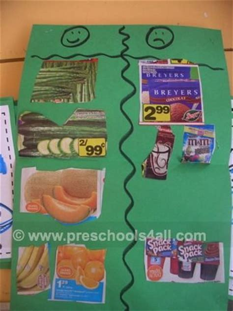 early childhood nutrition nutrition lesson plans early 988 | c49a906c2050a68638fdd783bdf5a75f