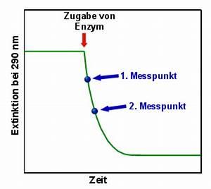 Reaktionsgeschwindigkeit Berechnen : enzyme in der labormedizin ~ Themetempest.com Abrechnung