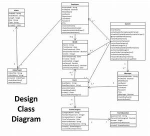 What To Do With The System Class In My Class Diagram   Oo