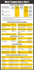 7 Best Meat Butcher Chart Printable Printablee Com