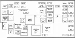 Hyundai Trajet  2004  U2013 2008   U2013 Fuse Box Diagram