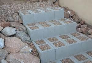 Concrete Cinder Block House