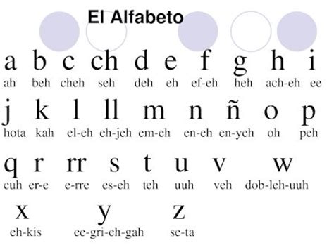 how many letters in the english alphabet alphabet dr 22188 | spanish alphabet11