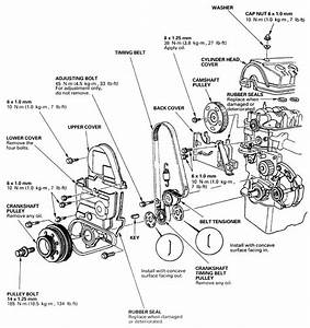 2001 Honda Civic Engine Diagram 03 Charts Free Diagram