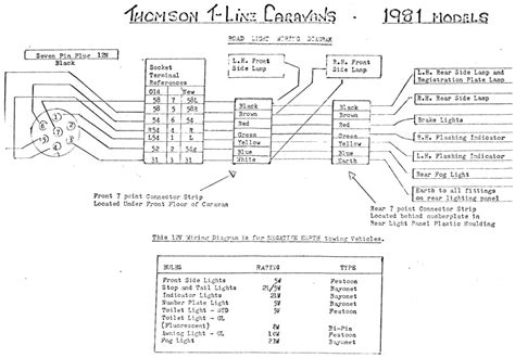 thomson wiring diagrams 1981
