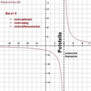 Asymptote Berechnen Gebrochen Rationale Funktion : differentialrechnung stetigkeit und differenzierbarkeit ~ Themetempest.com Abrechnung