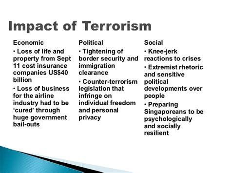 Impact Of Terrorism