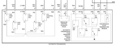 2000 Gmc Wiring Diagram by 2000 Gmc Jimmy Wiring Diagram Im Trying To Find A Color