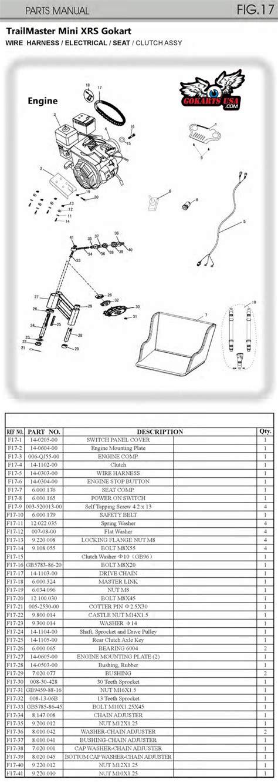 Trailmaster Mini Xrx Xrs Gokart Replacement Engine