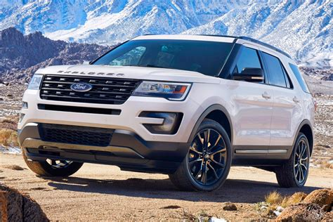 Used 2017 Ford Explorer Review & Ratings