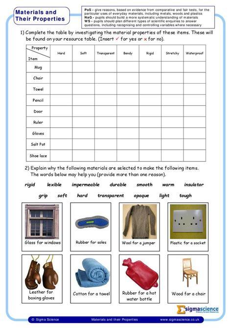 properties     materials suitable  home