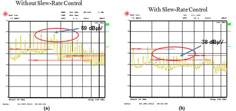 Slew Rate Vs Rise Time by How To Use Slew Rate For Emi Control Power House Blogs