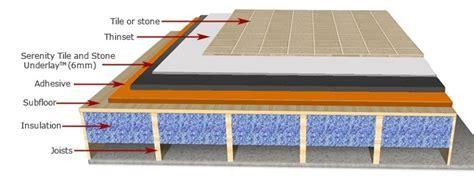 Inspirational Laying Tile on Wood Subfloor   kezCreative.com