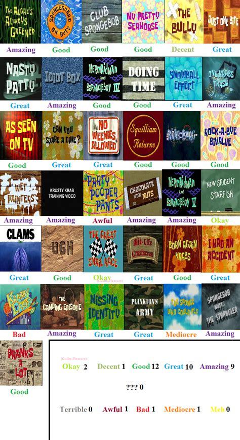 Spongebob Season 3 Scorecard By Mranimatedtoon On Deviantart