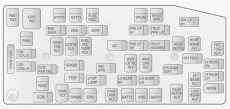 Jeep Grand Cherokee Fuse Box Wiring Diagram For Free