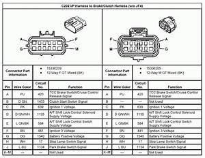 Gmc Sierra Fuse Box Diagram Basic Guide Wiring  U2022 Wiring
