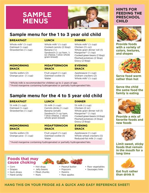 Sample Meal Planning Dont Ignore The Shift Shop Meal