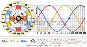Threephase Sine Wave Generator Stock Vector  Royalty Free