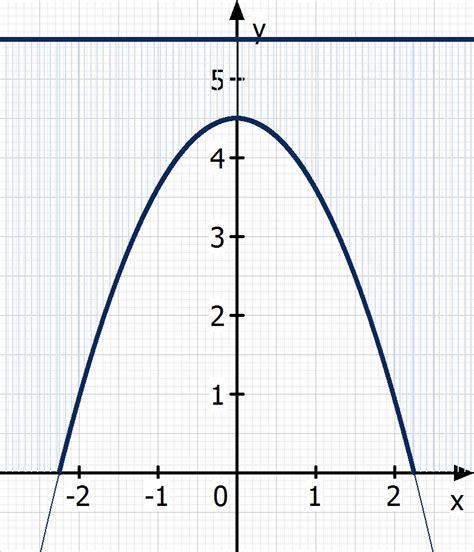 schnittpunkt einer parabel berechnen schnittpunkte von