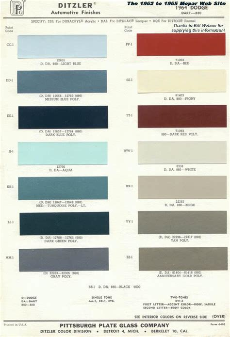 interior paint color codes 1965 ford mustang interior paint codes brokeasshome