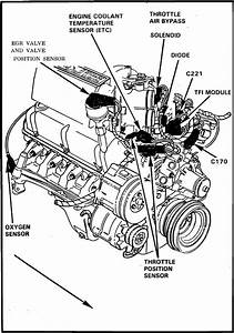 Adding Emissions Equipment Back - 1986 302