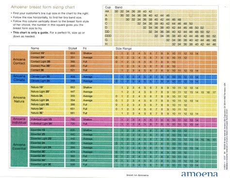 amoena breast forms size chart make me heal shop