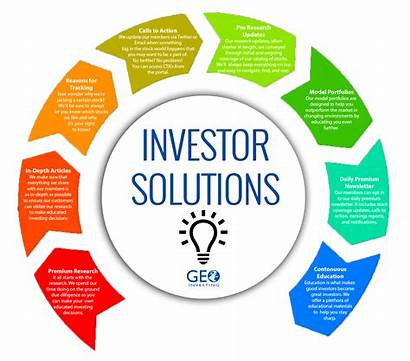 Investor Solutions Geoinvesting Trial Start