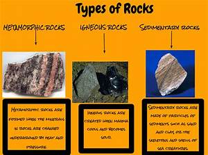The Three Types of Rocks - ThingLink