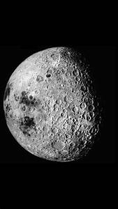 Is the Moon a planet or a star? - Quora